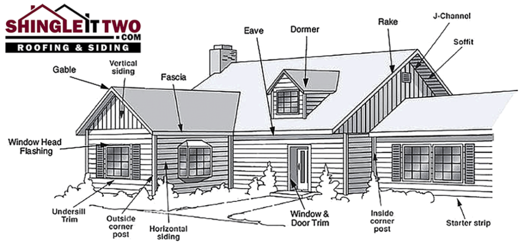 Your Home Exterior